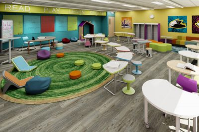 Modern Learning Spaces: What the Research Tells Us