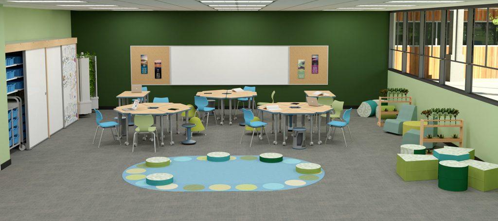 Social Emotional Learning (SEL) Classroom