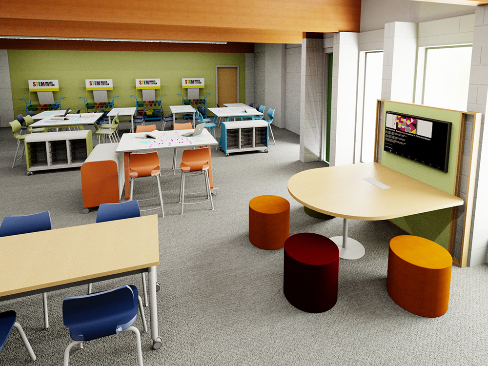 STEM classroom learning environment
